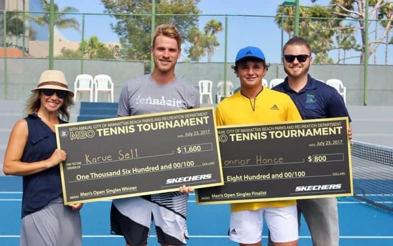 How Does Prize Money Work In Tennis?